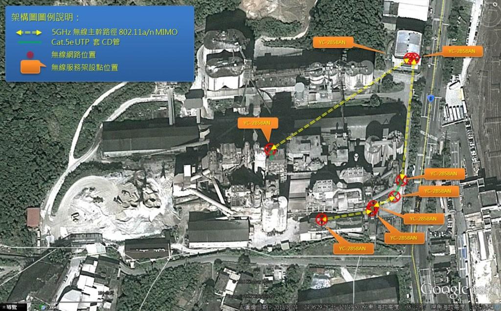 水泥廠 全區 遠距離 無線網路 規劃