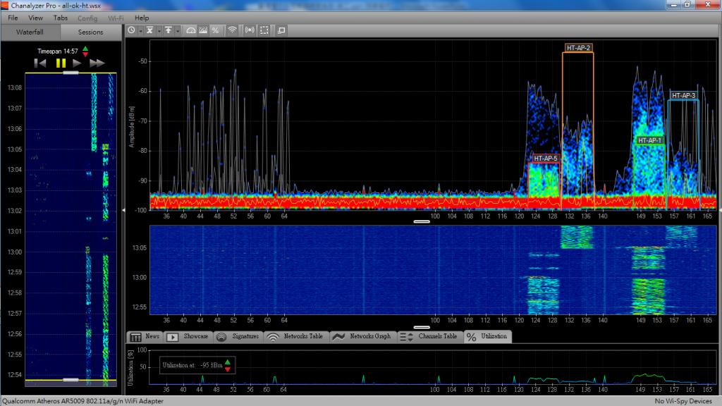 全區 遠距離 無線網路 頻譜