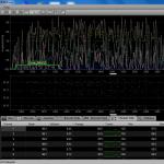 廠區2.4G 無線網路 頻譜 測試