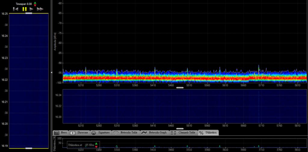 廠區5G 無線網路 頻譜 測試