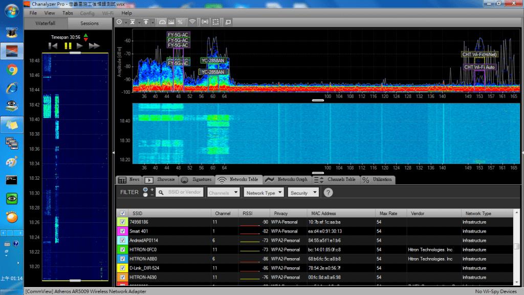 無線網路 頻譜-環境頻譜5G