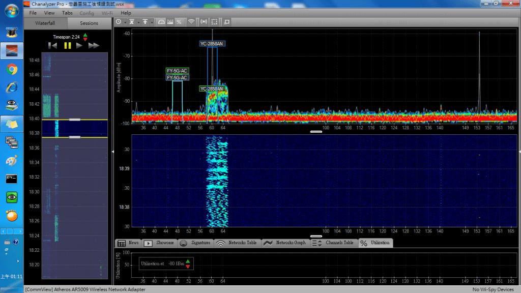YC-2858AN-II 無線網路 支幹傳遞 MIMO-40MHz